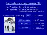 injury rates in young persons ctd