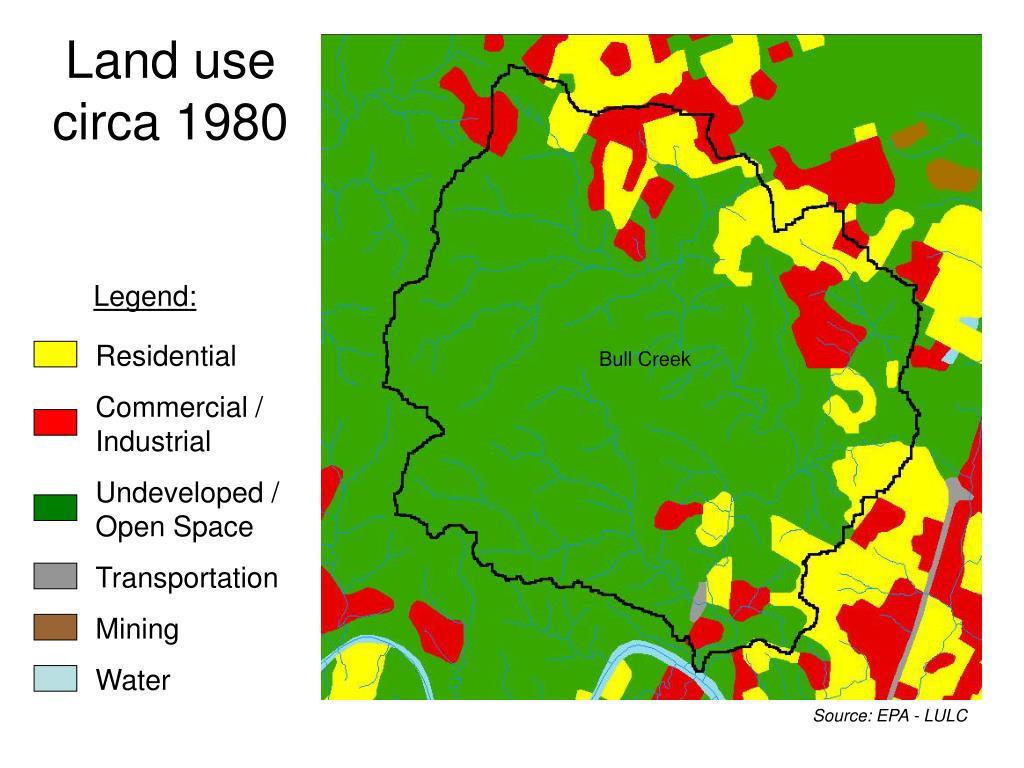 Land use circa 1980