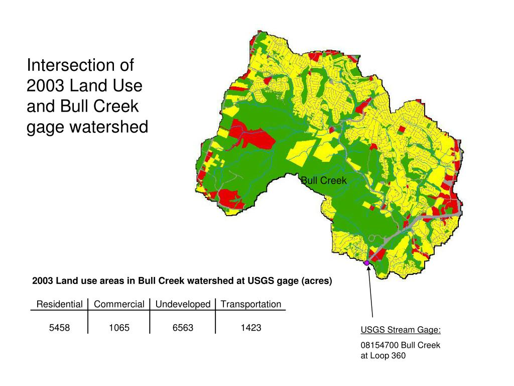 Intersection of 2003 Land Use and Bull Creek gage watershed