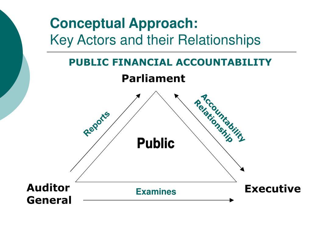 Conceptual Approach: