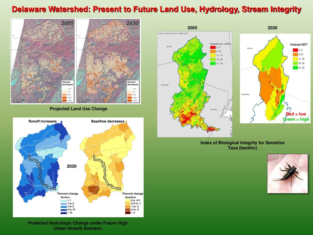 Delaware Watershed: Present to Future Land Use, Hydrology, Stream Integrity