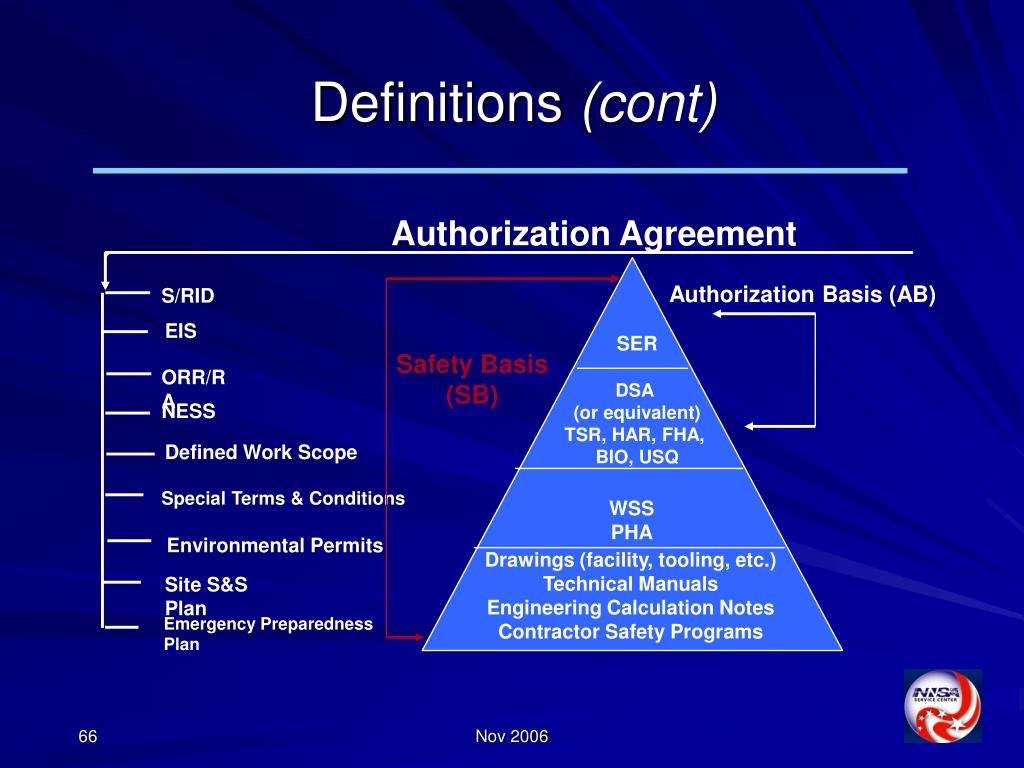 Authorization Agreement