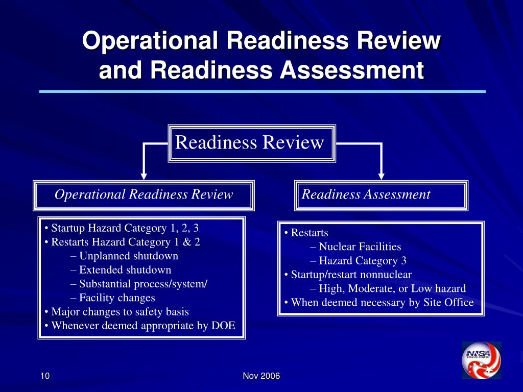 Operational Readiness Review