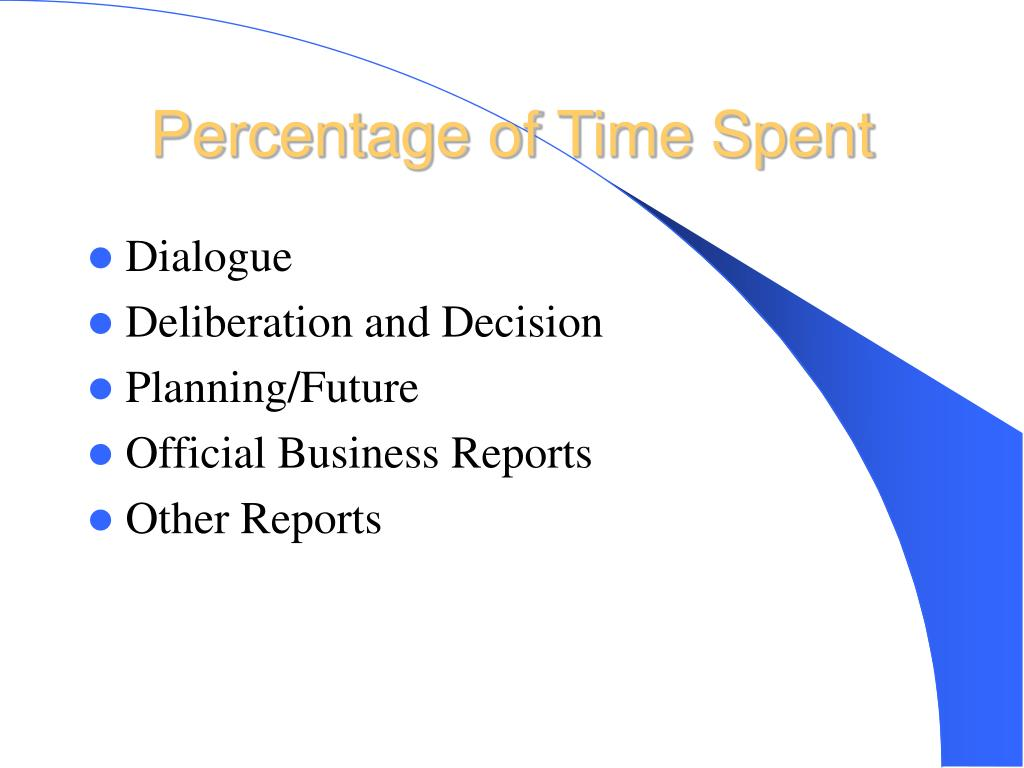 Percentage of Time Spent