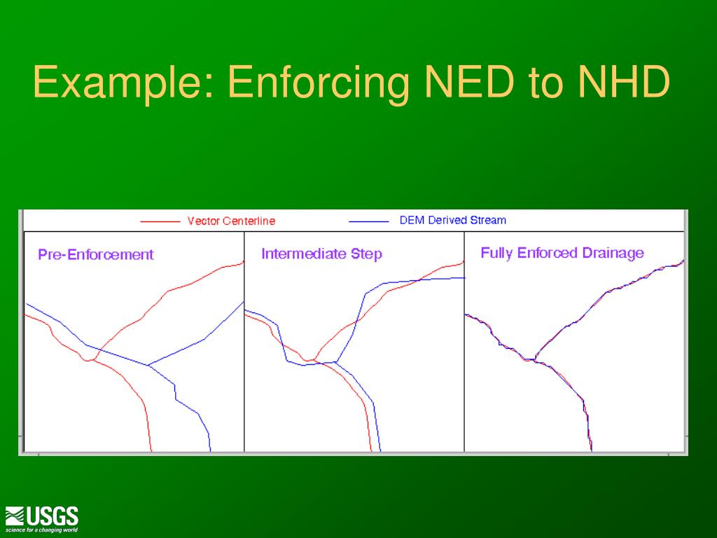 Example: Enforcing NED to NHD