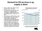 demand for ed services is up supply is down