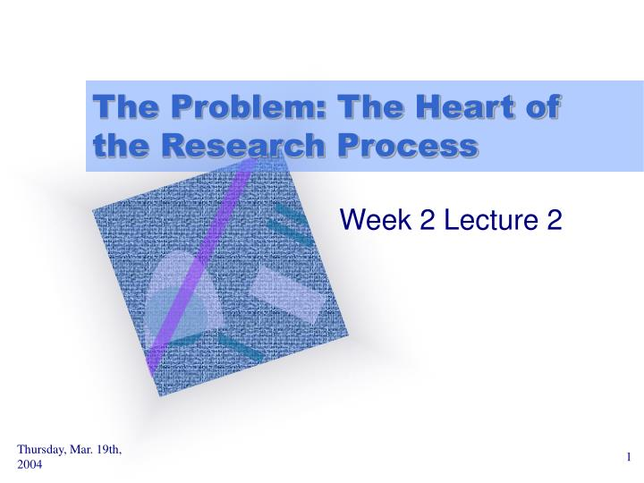 The problem the heart of the research process