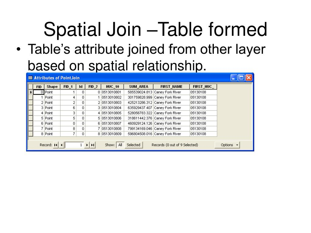 Spatial Join –Table formed