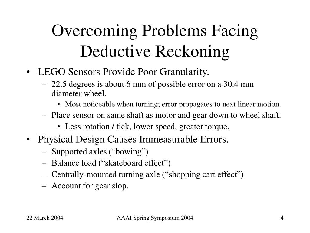 Overcoming Problems Facing Deductive Reckoning