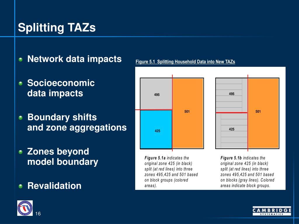 Splitting TAZs