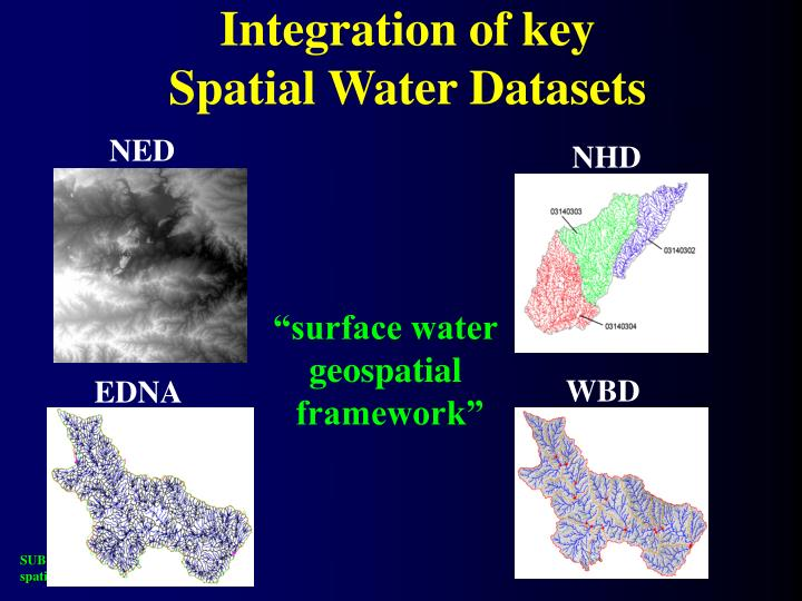 Integration of key spatial water datasets