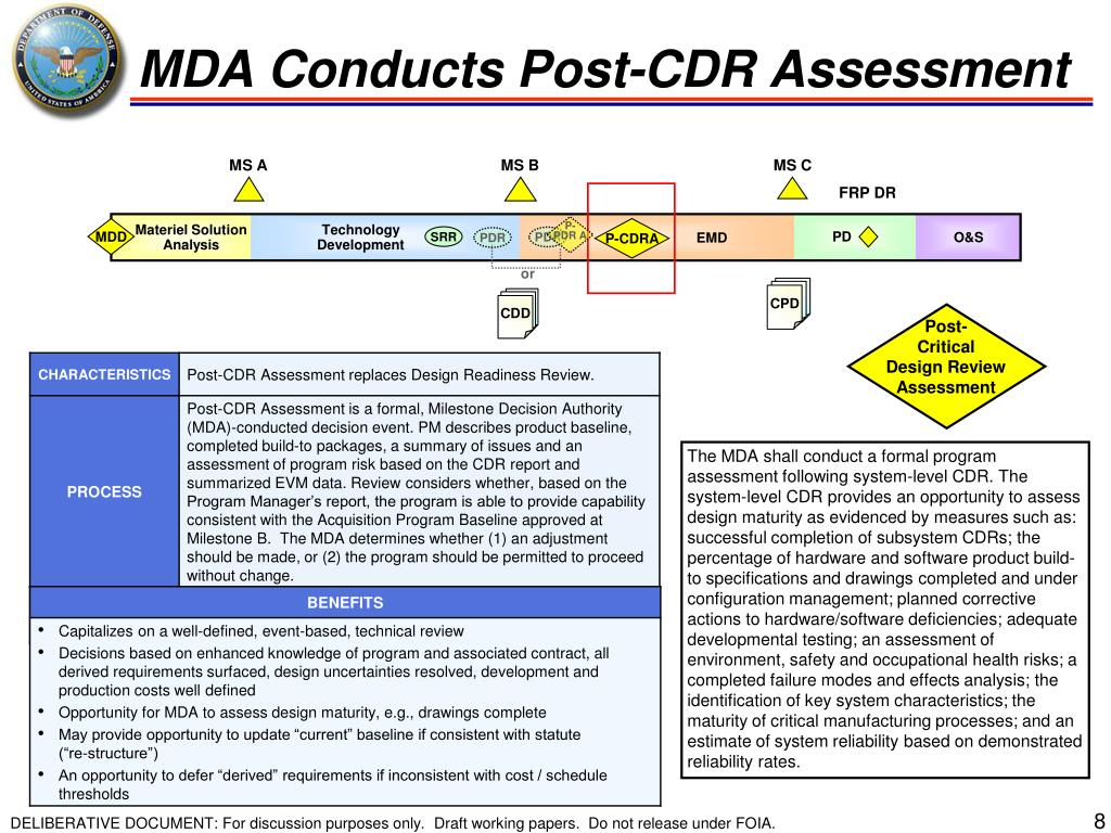 MDA Conducts Post-CDR Assessment