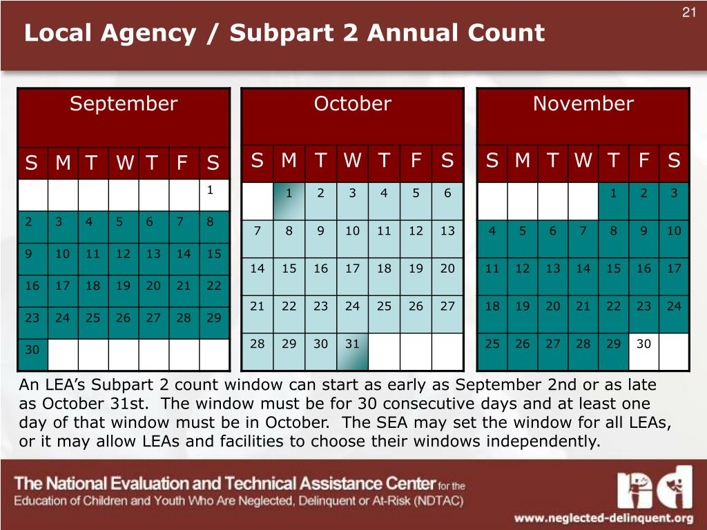 Local Agency / Subpart 2 Annual Count