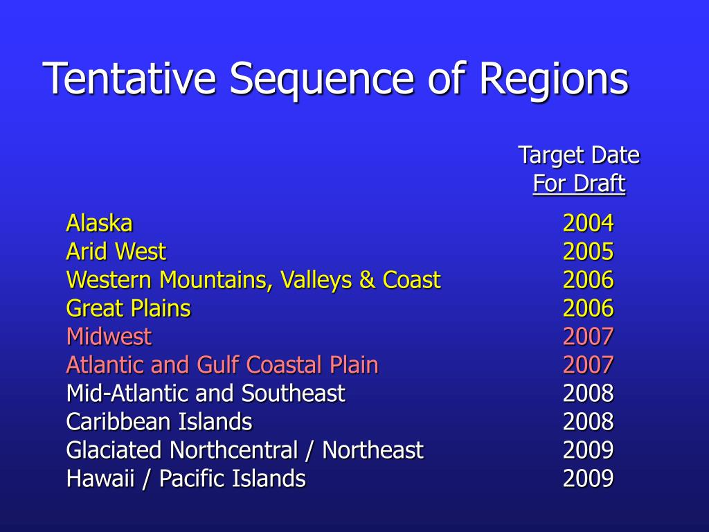 Tentative Sequence of Regions