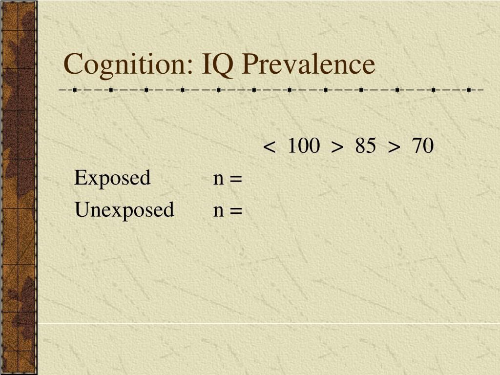 Cognition: IQ Prevalence