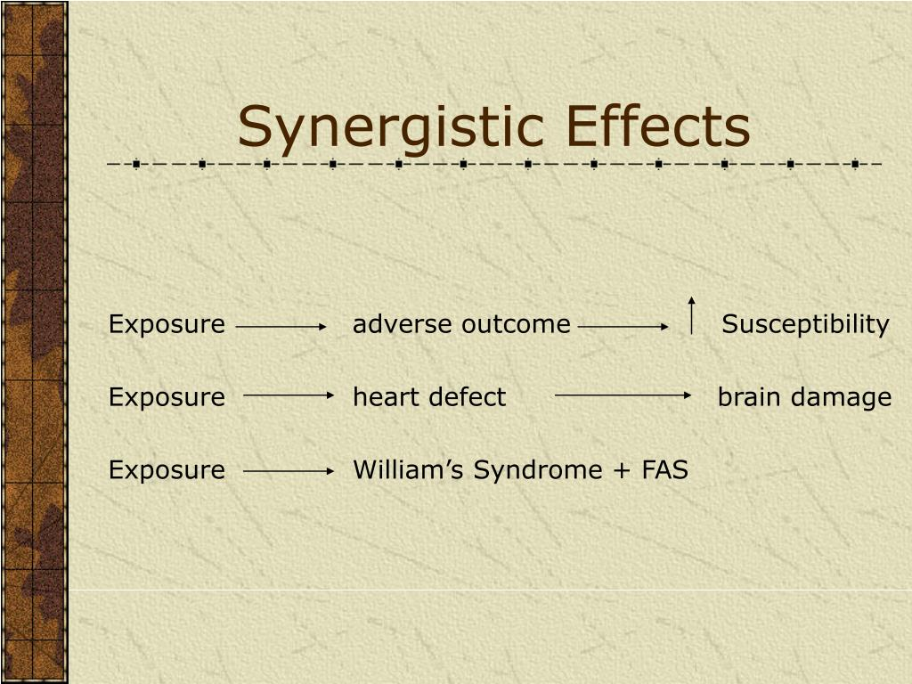 Synergistic Effects