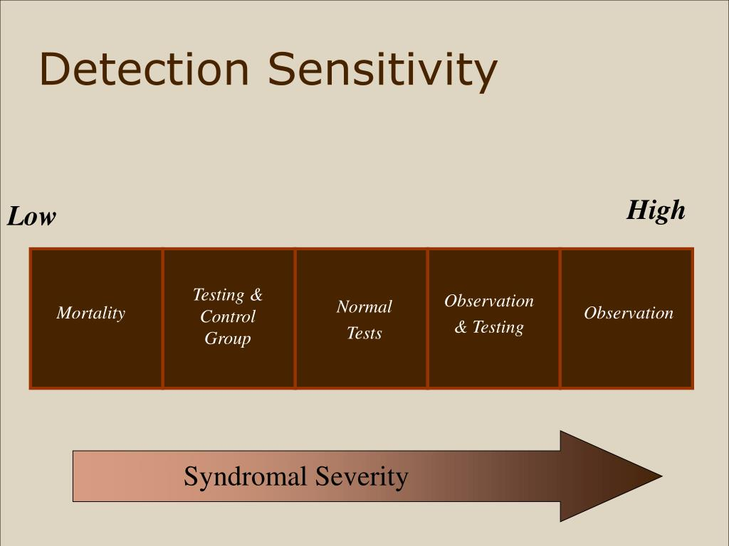 Detection Sensitivity