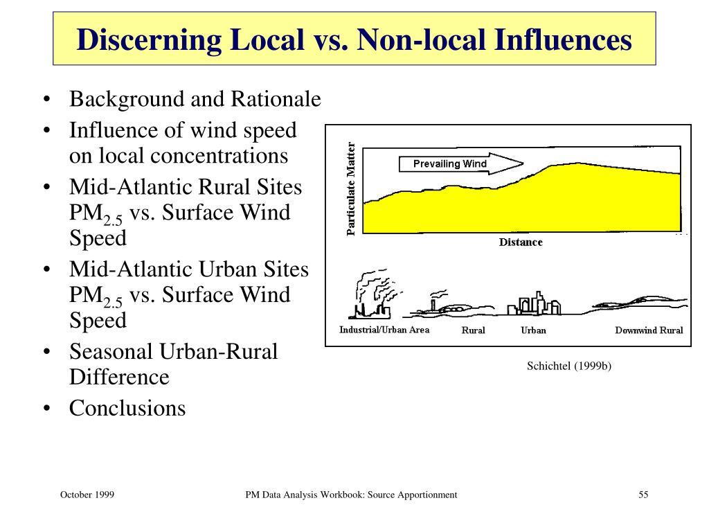 Discerning Local vs. Non-local Influences