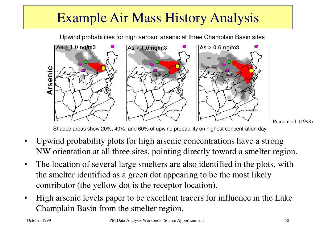 Example Air Mass History Analysis
