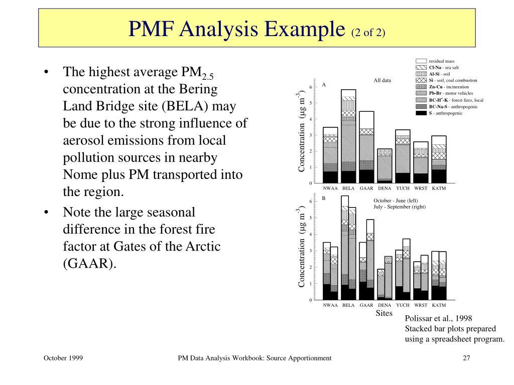 PMF Analysis Example