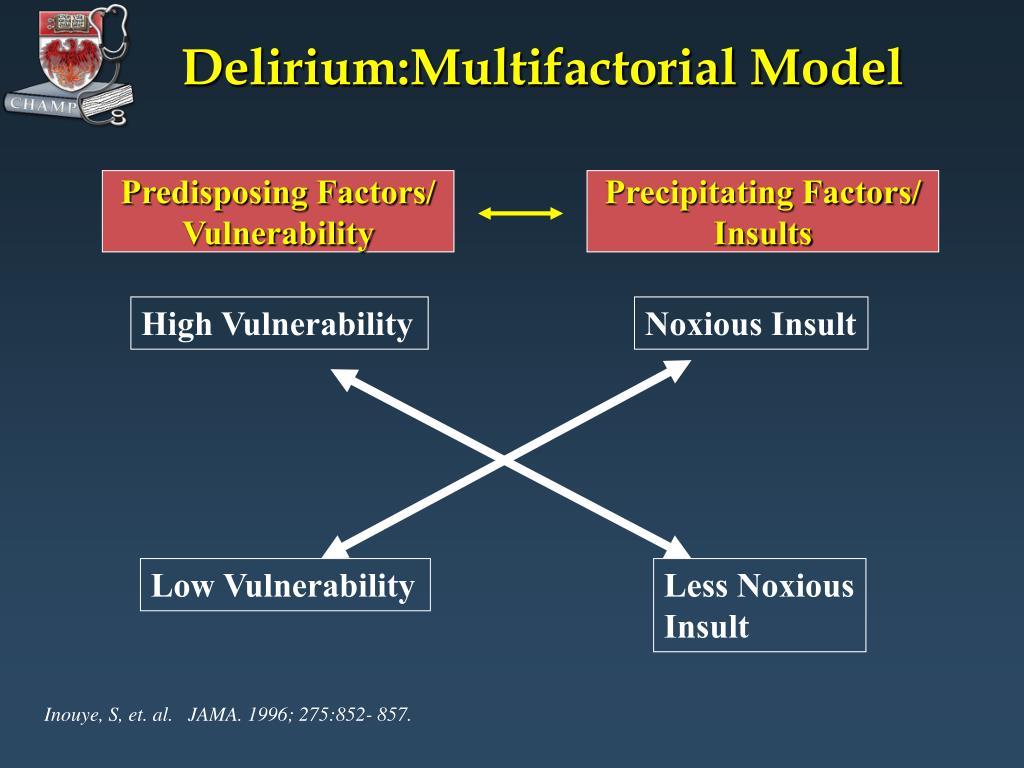 Predisposing Factors/