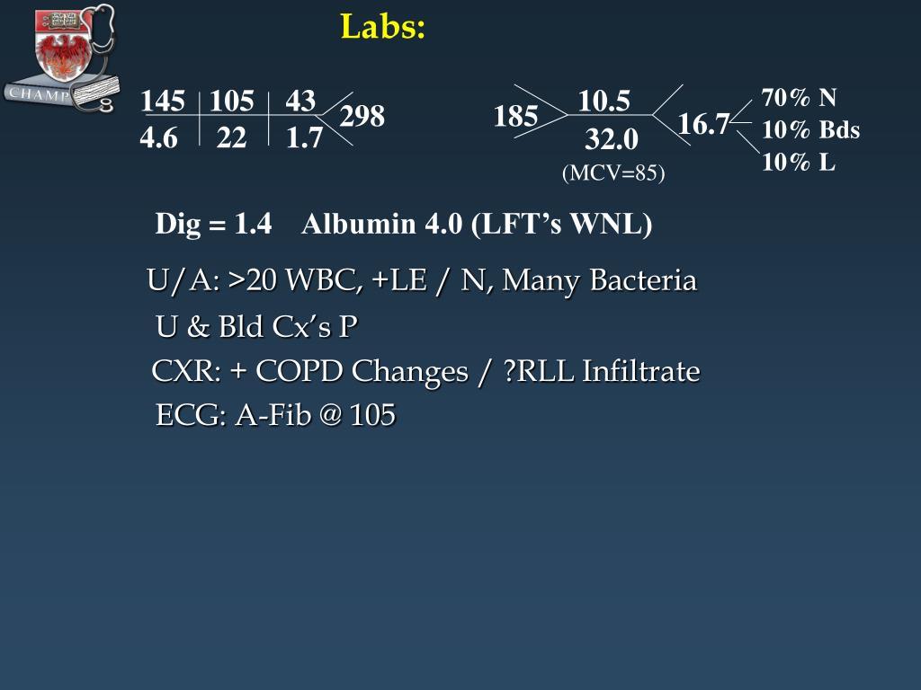 Labs: