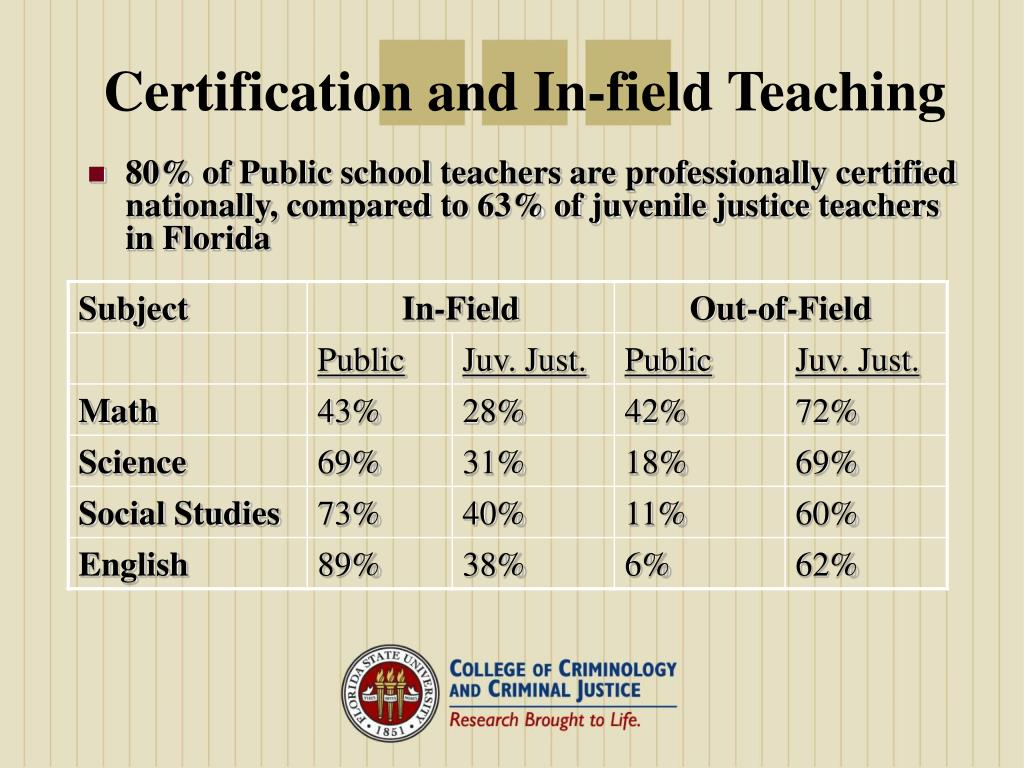 Certification and In-field Teaching