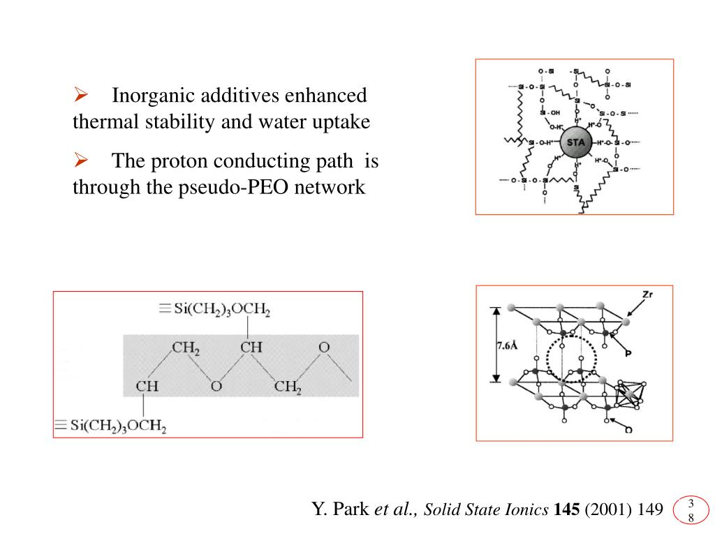 Inorganic additives enhanced thermal stability and water uptake