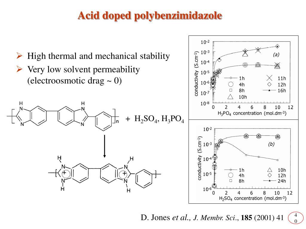 Acid doped polybenzimidazole