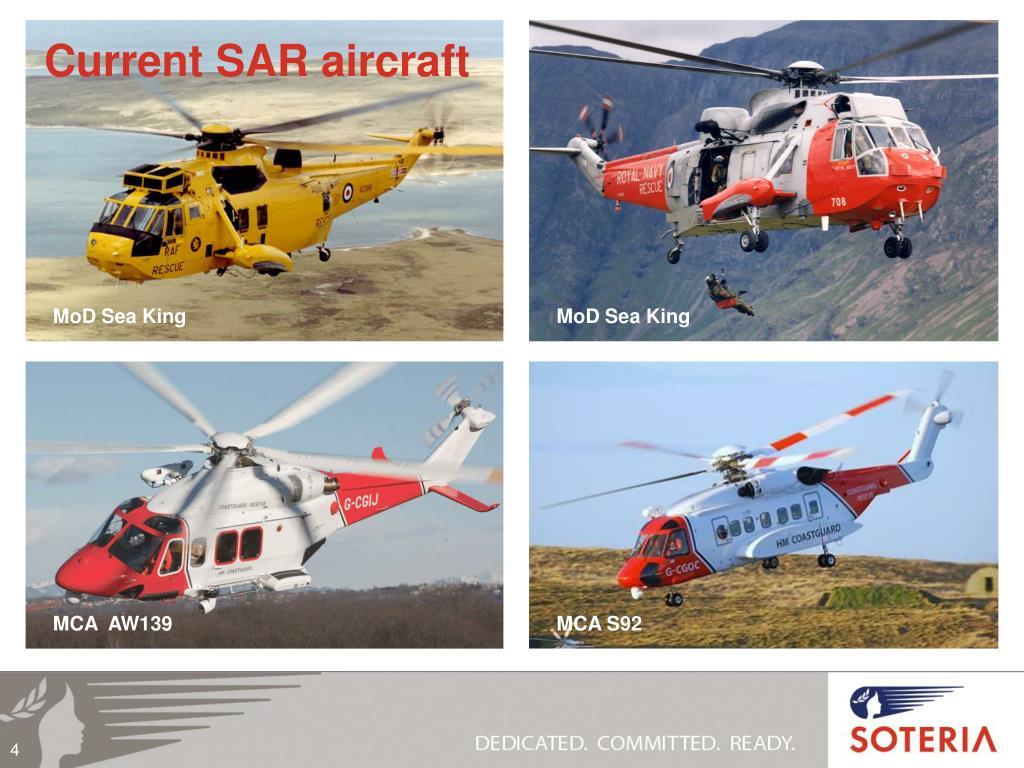 Current SAR aircraft