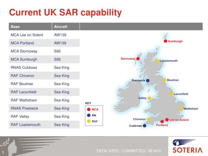 Current uk sar capability