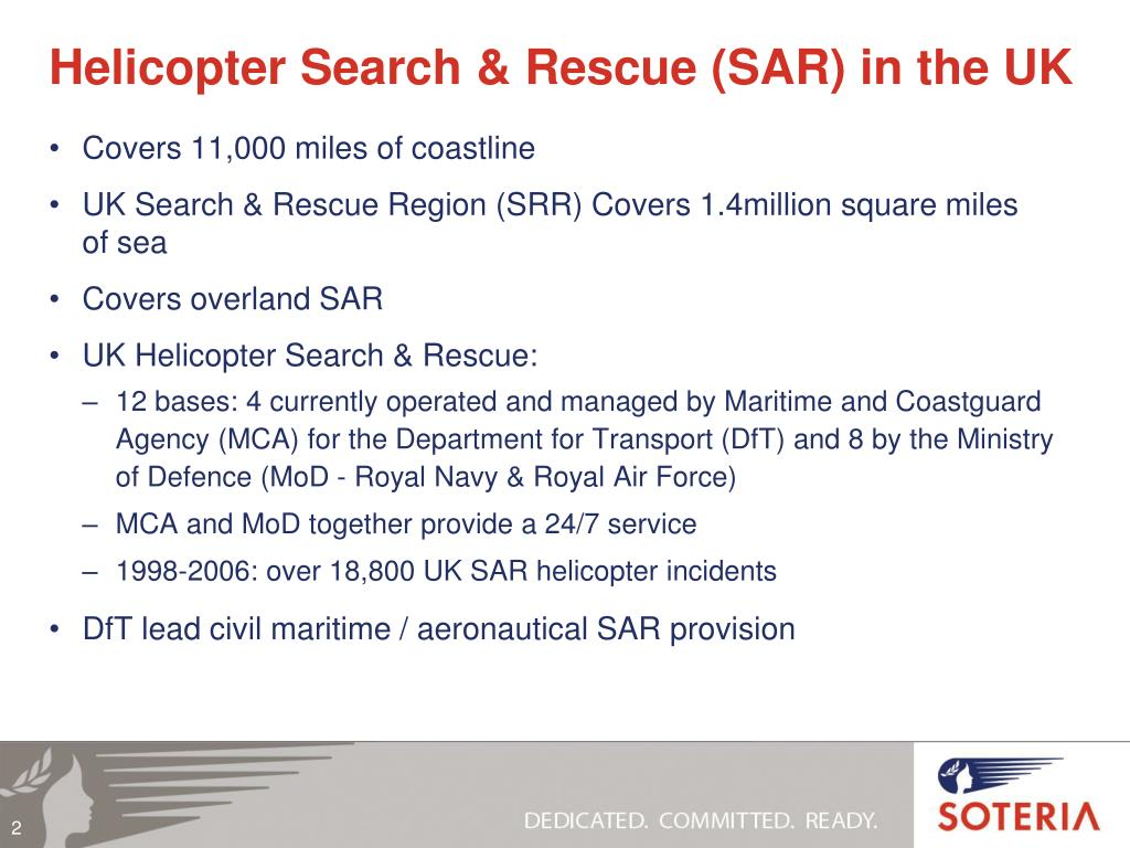 Helicopter Search & Rescue (SAR) in the UK