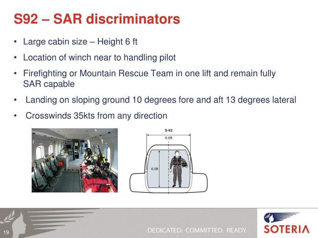 S92 – SAR discriminators