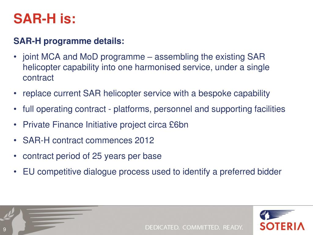 SAR-H is: