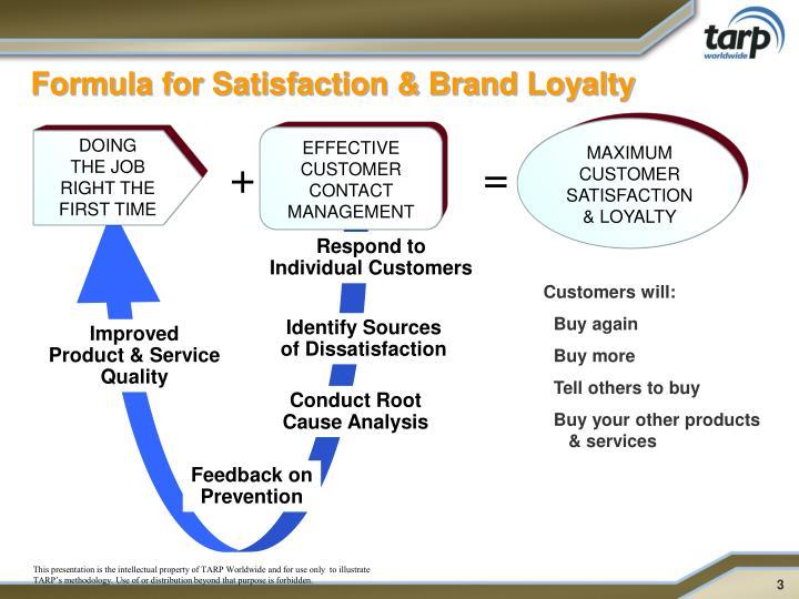 Formula for satisfaction brand loyalty