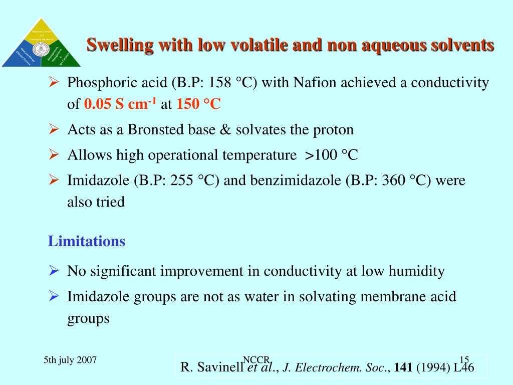 Swelling with low volatile and non aqueous solvents