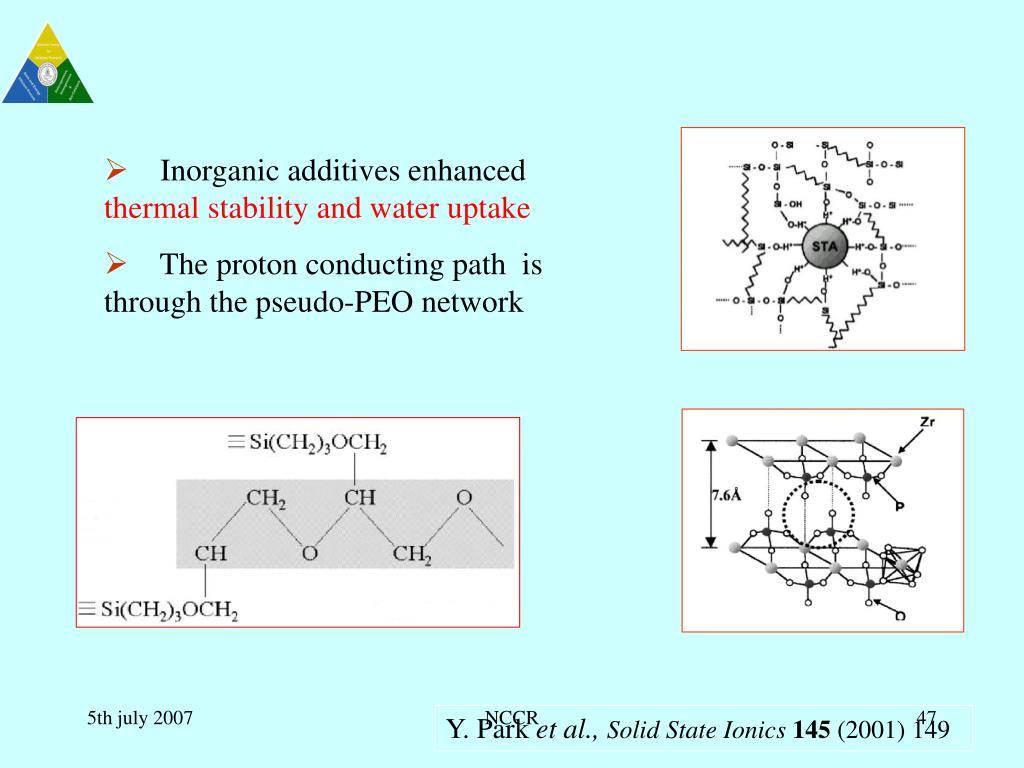 Inorganic additives enhanced