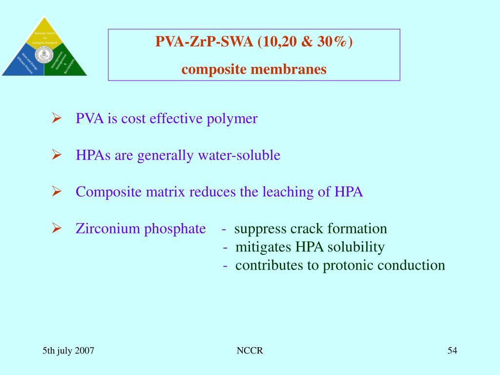 PVA-ZrP-SWA (10,20 & 30%)