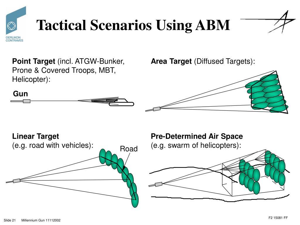 Tactical Scenarios Using ABM
