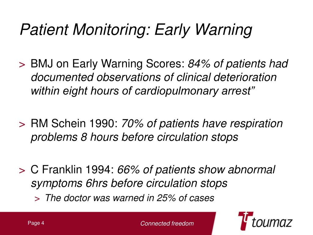Patient Monitoring: Early Warning