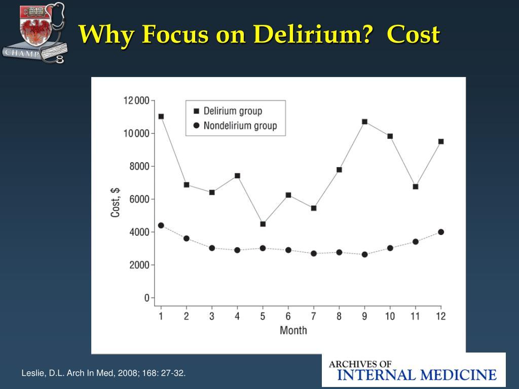 Why Focus on Delirium?  Cost
