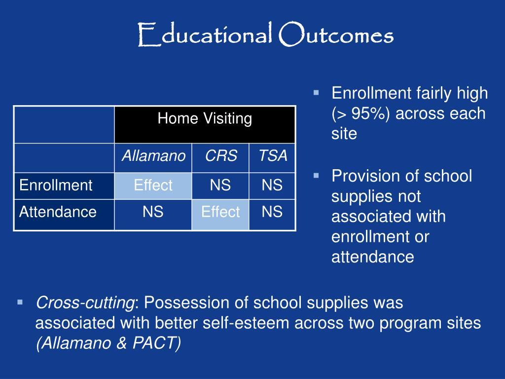 Educational Outcomes
