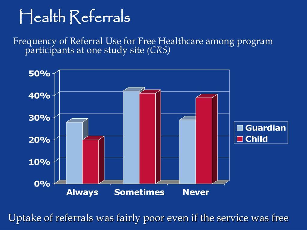 Health Referrals