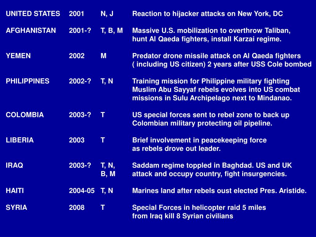 UNITED STATES	2001	N, J	Reaction to hijacker attacks on New York, DC