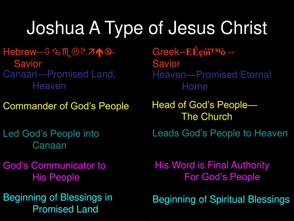PPT - Jesus Christ in Joshua PowerPoint Presentation - ID:245617