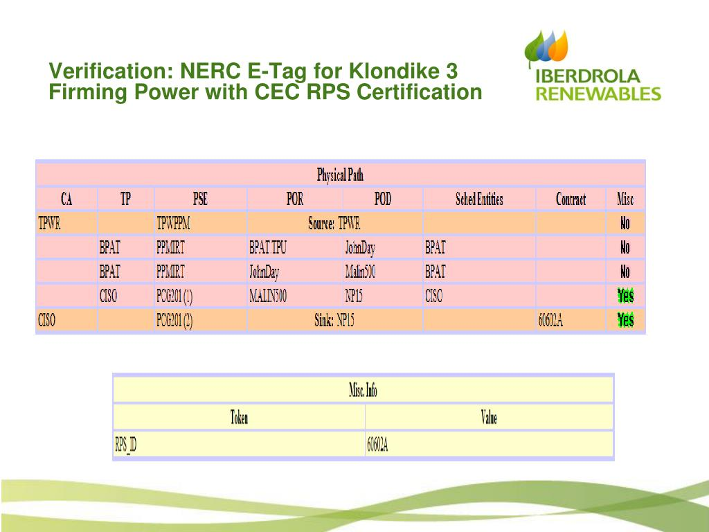 Verification: NERC E-Tag for Klondike 3 Firming Power with CEC RPS Certification