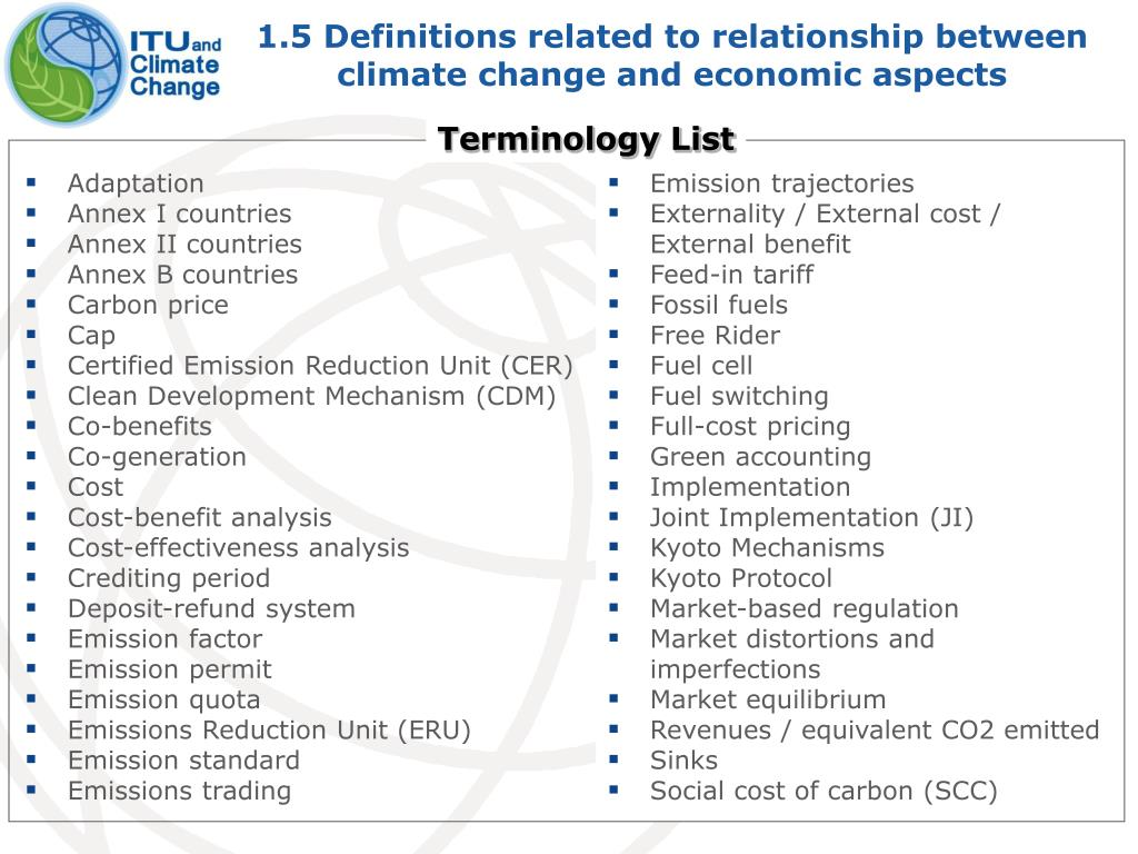 Terminology List