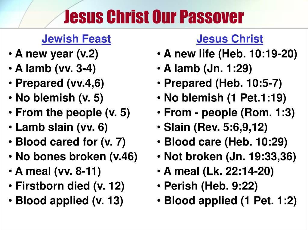 Jesus Christ Our Passover
