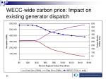 wecc wide carbon price impact on existing generator dispatch