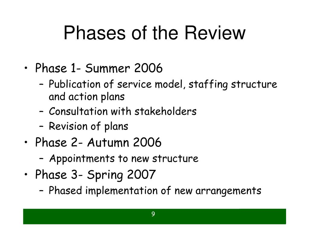 Phases of the Review